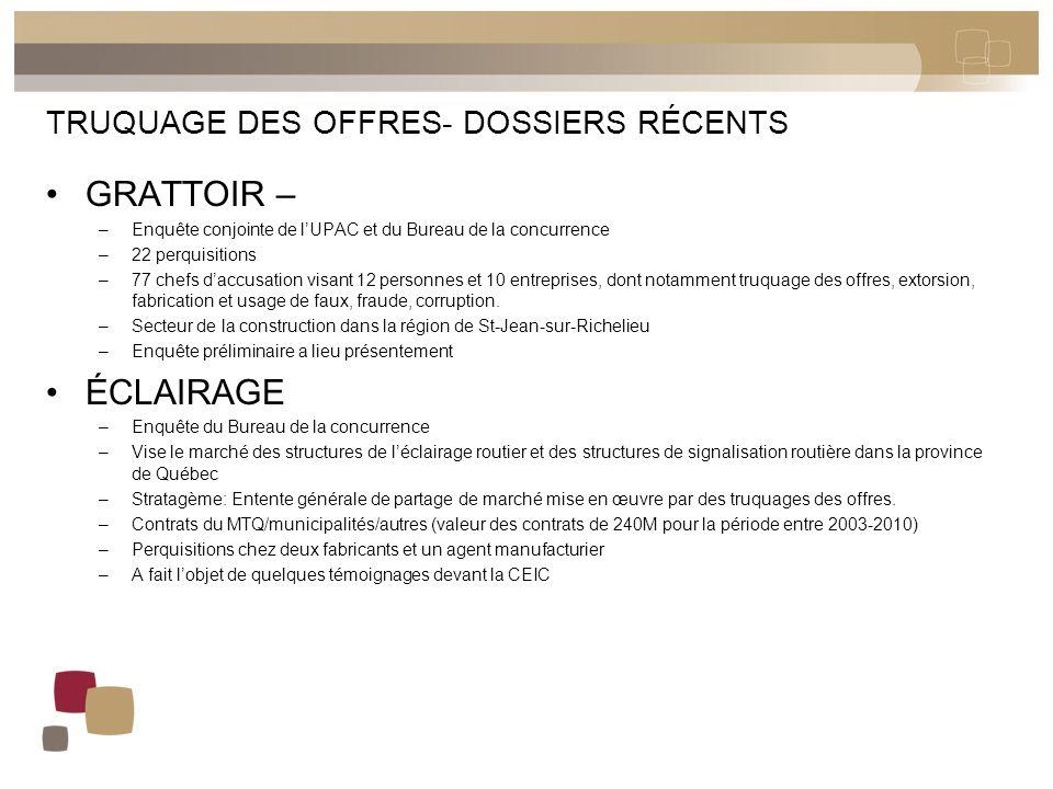 TRUQUAGE DES OFFRES- DOSSIERS RÉCENTS GRATTOIR – –Enquête conjointe de l'UPAC et du Bureau de la concurrence –22 perquisitions –77 chefs d'accusation