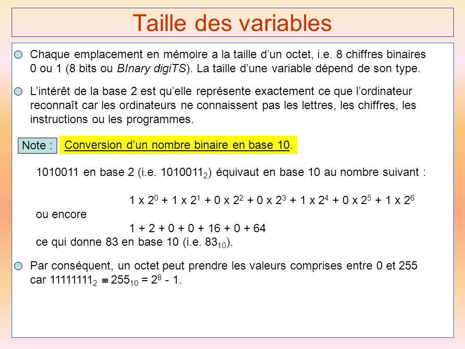 12 Taille des variables Chaque emplacement en mémoire a la taille d'un octet, i.e. 8 chiffres binaires 0 ou 1 (8 bits ou BInary digiTS). La taille d'u