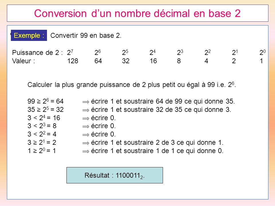 13 Conversion d'un nombre décimal en base 2 Exemple :Convertir 99 en base 2. Puissance de 2 :2 7 2 6 2 5 2 4 2 3 2 2 2 1 2 0 Valeur :1286432168421 Cal