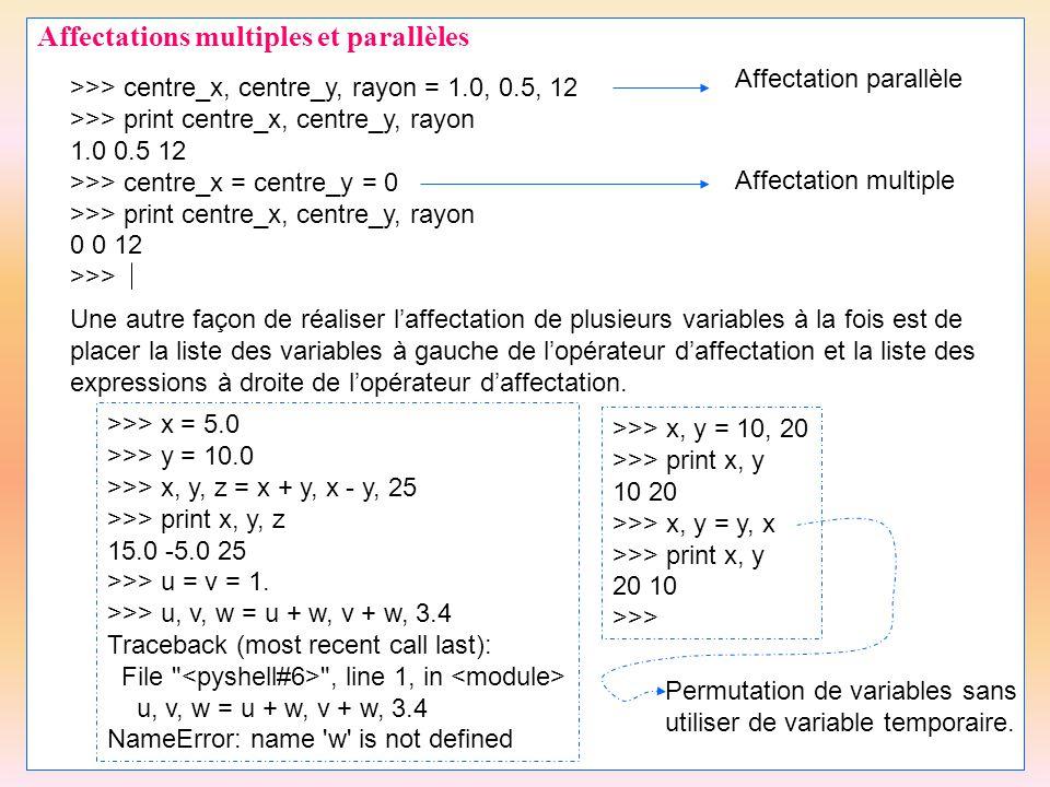 19 Affectations multiples et parallèles >>> centre_x, centre_y, rayon = 1.0, 0.5, 12 >>> print centre_x, centre_y, rayon 1.0 0.5 12 >>> centre_x = cen