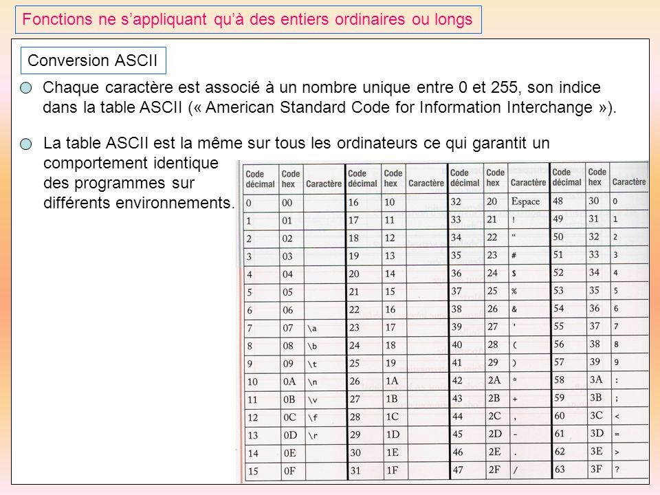 42 Fonctions ne s'appliquant qu'à des entiers ordinaires ou longs Conversion ASCII Chaque caractère est associé à un nombre unique entre 0 et 255, son