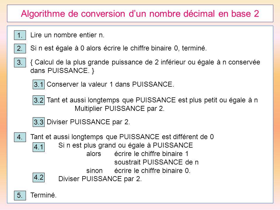 54 Algorithme de conversion d'un nombre décimal en base 2 1. Lire un nombre entier n. 3. { Calcul de la plus grande puissance de 2 inférieur ou égale