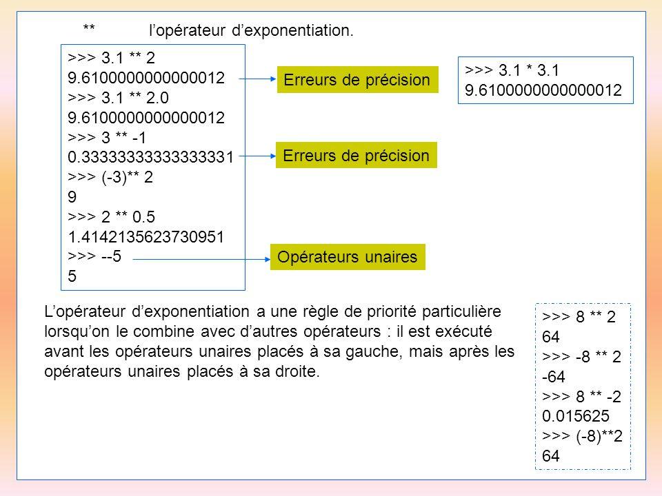 10 Priorité des opérateurs : Bas de la hiérarchie Haut de la hiérarchie + et -*, /, //, %+ et – unaires** >>> -3 + 5**2 -7 / 2 19 >>> -3 + 5**2 + -7 / 2 18 On peut utiliser les parenthèses pour clarifier la signification d'une expression ou pour outrepasser l'ordre de priorité des opérateurs : (5 – 3) * 2 + 4.