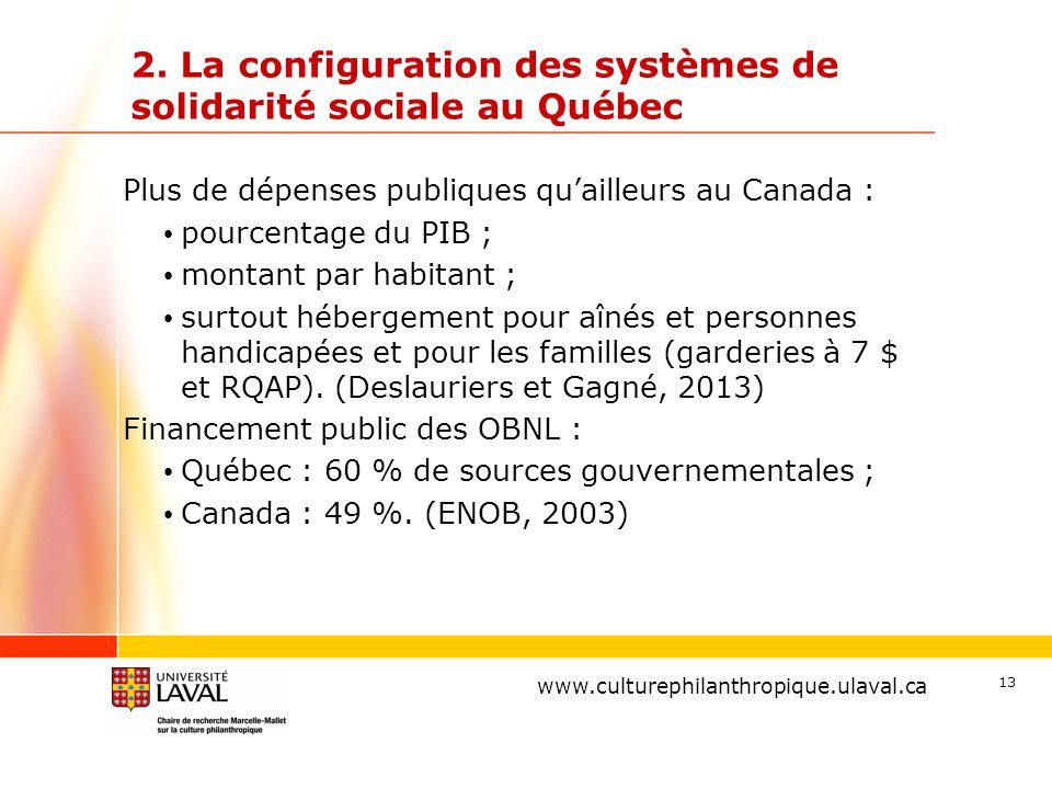 www.ulaval.ca 13 2. La configuration des systèmes de solidarité sociale au Québec Plus de dépenses publiques qu'ailleurs au Canada : pourcentage du PI