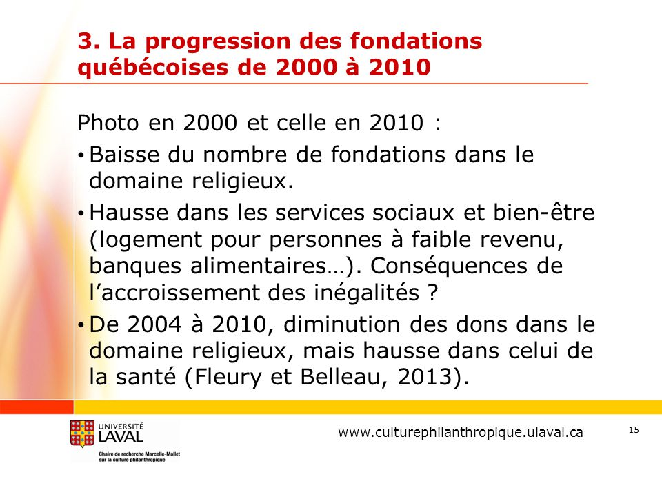 www.ulaval.ca 15 3. La progression des fondations québécoises de 2000 à 2010 Photo en 2000 et celle en 2010 : Baisse du nombre de fondations dans le d