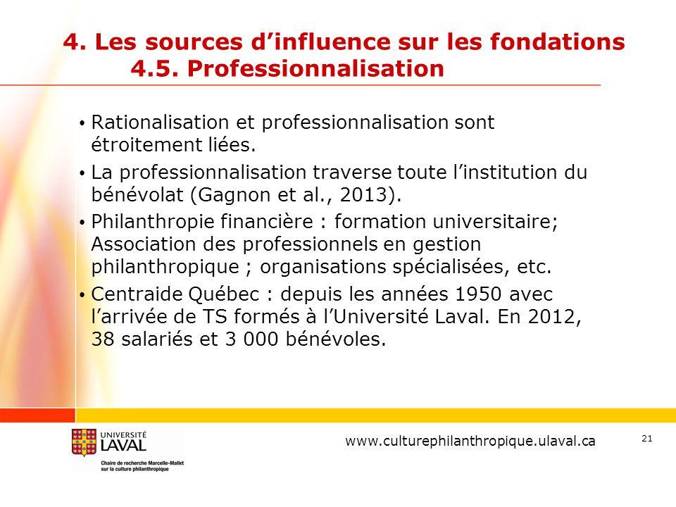 www.ulaval.ca 21 Rationalisation et professionnalisation sont étroitement liées. La professionnalisation traverse toute l'institution du bénévolat (Ga