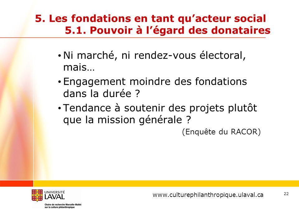 www.ulaval.ca 22 5. Les fondations en tant qu'acteur social 5.1. Pouvoir à l'égard des donataires Ni marché, ni rendez-vous électoral, mais… Engagemen