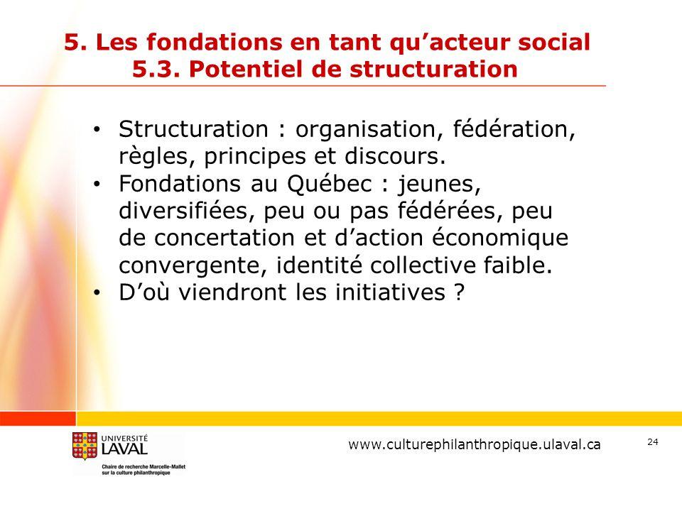 www.ulaval.ca 24 5. Les fondations en tant qu'acteur social 5.3.