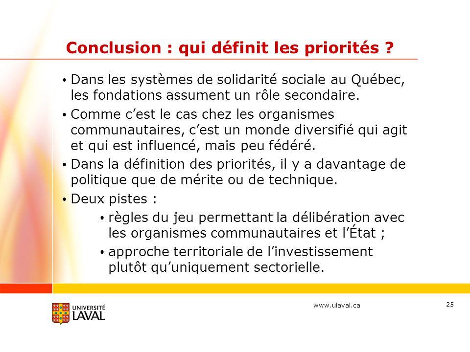 www.ulaval.ca Conclusion : qui définit les priorités ? Dans les systèmes de solidarité sociale au Québec, les fondations assument un rôle secondaire.