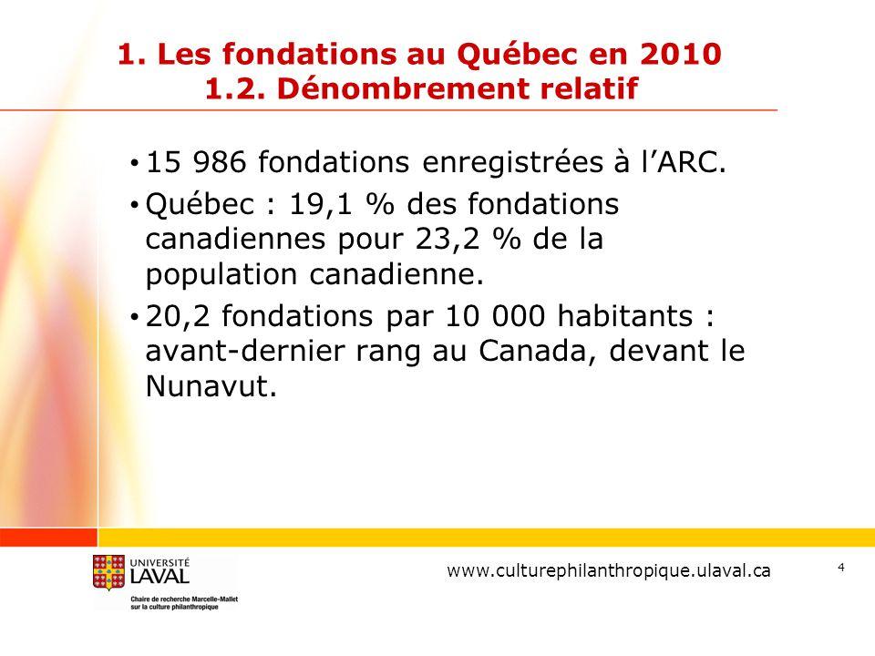 www.ulaval.ca 4 1. Les fondations au Québec en 2010 1.2.