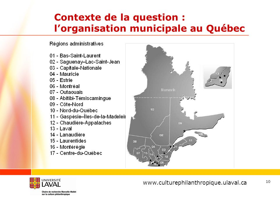 www.ulaval.ca 10 Contexte de la question : l'organisation municipale au Québec www.culturephilanthropique.ulaval.ca