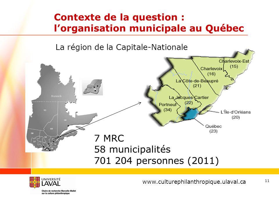 www.ulaval.ca 11 Contexte de la question : l'organisation municipale au Québec www.culturephilanthropique.ulaval.ca La région de la Capitale-Nationale 7 MRC 58 municipalités 701 204 personnes (2011)