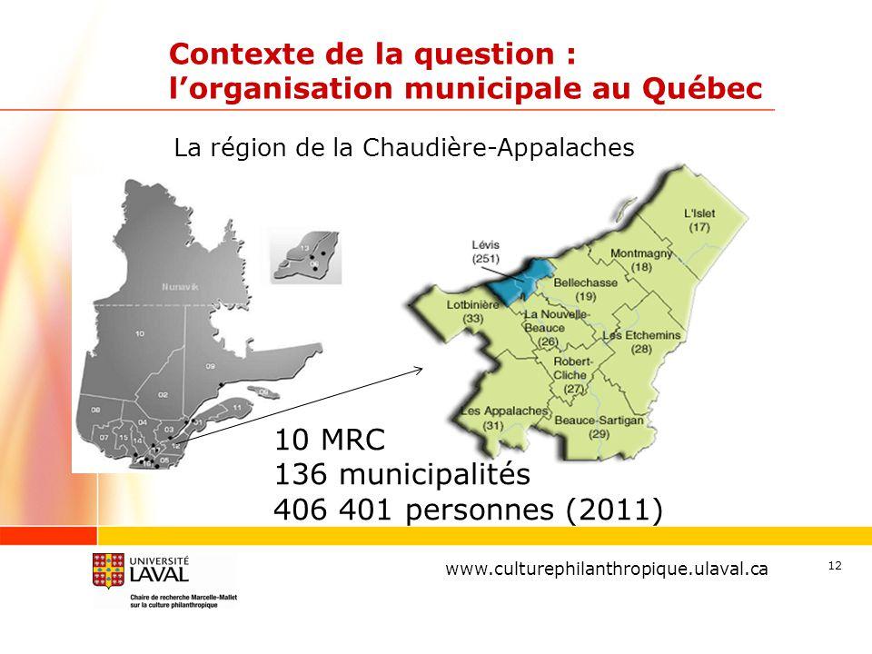 www.ulaval.ca 12 Contexte de la question : l'organisation municipale au Québec www.culturephilanthropique.ulaval.ca La région de la Chaudière-Appalaches 10 MRC 136 municipalités 406 401 personnes (2011)