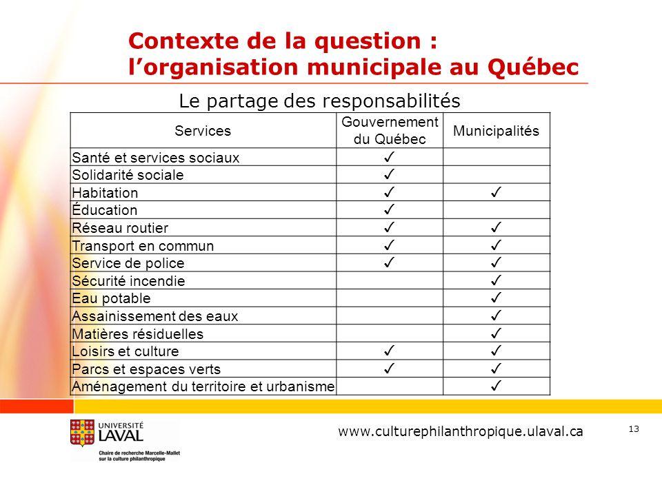 www.ulaval.ca 13 Contexte de la question : l'organisation municipale au Québec Le partage des responsabilités www.culturephilanthropique.ulaval.ca Ser
