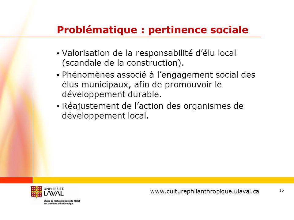 www.ulaval.ca 15 Problématique : pertinence sociale Valorisation de la responsabilité d'élu local (scandale de la construction). Phénomènes associé à