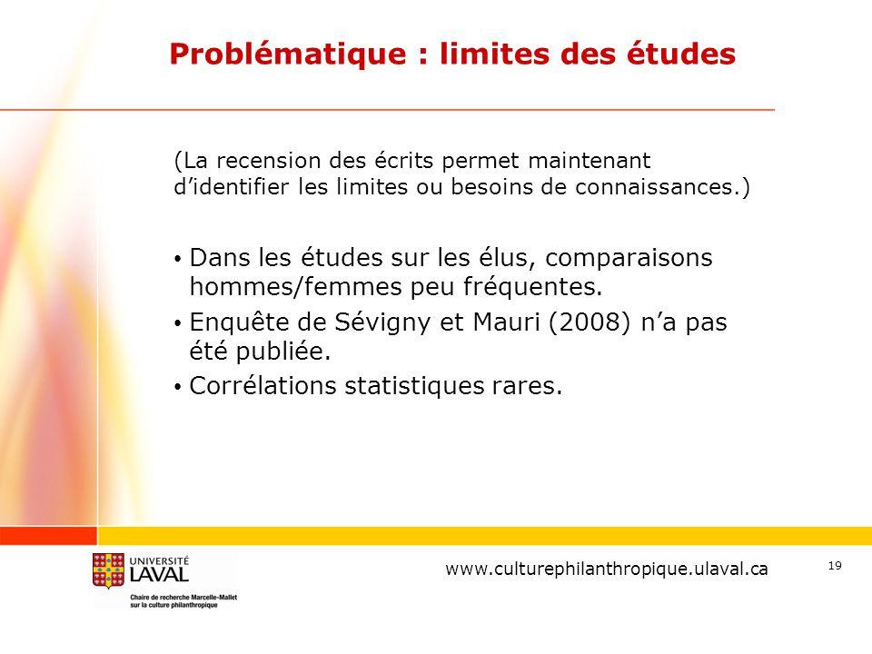 www.ulaval.ca 19 Problématique : limites des études Dans les études sur les élus, comparaisons hommes/femmes peu fréquentes.