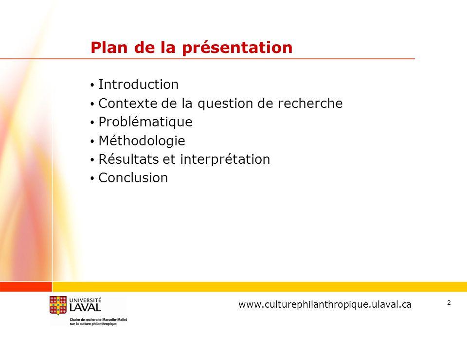 www.ulaval.ca 2 Plan de la présentation Introduction Contexte de la question de recherche Problématique Méthodologie Résultats et interprétation Conclusion www.culturephilanthropique.ulaval.ca