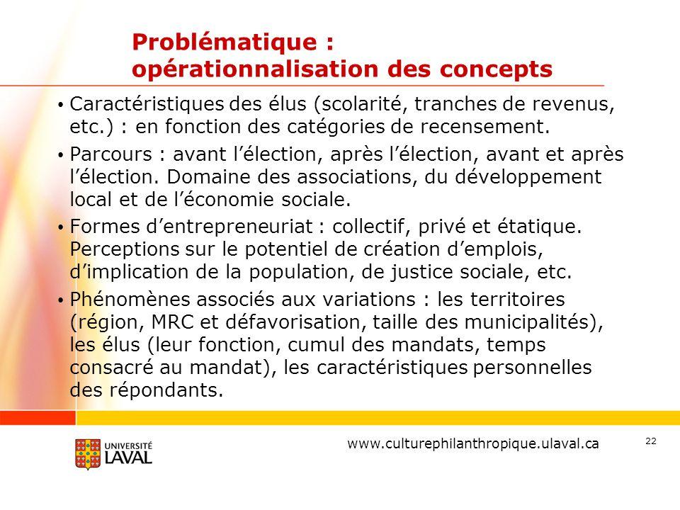 www.ulaval.ca Problématique : opérationnalisation des concepts Caractéristiques des élus (scolarité, tranches de revenus, etc.) : en fonction des caté