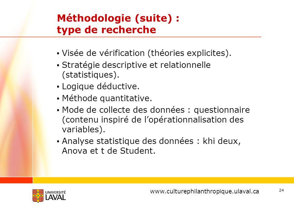 www.ulaval.ca Méthodologie (suite) : type de recherche Visée de vérification (théories explicites). Stratégie descriptive et relationnelle (statistiqu