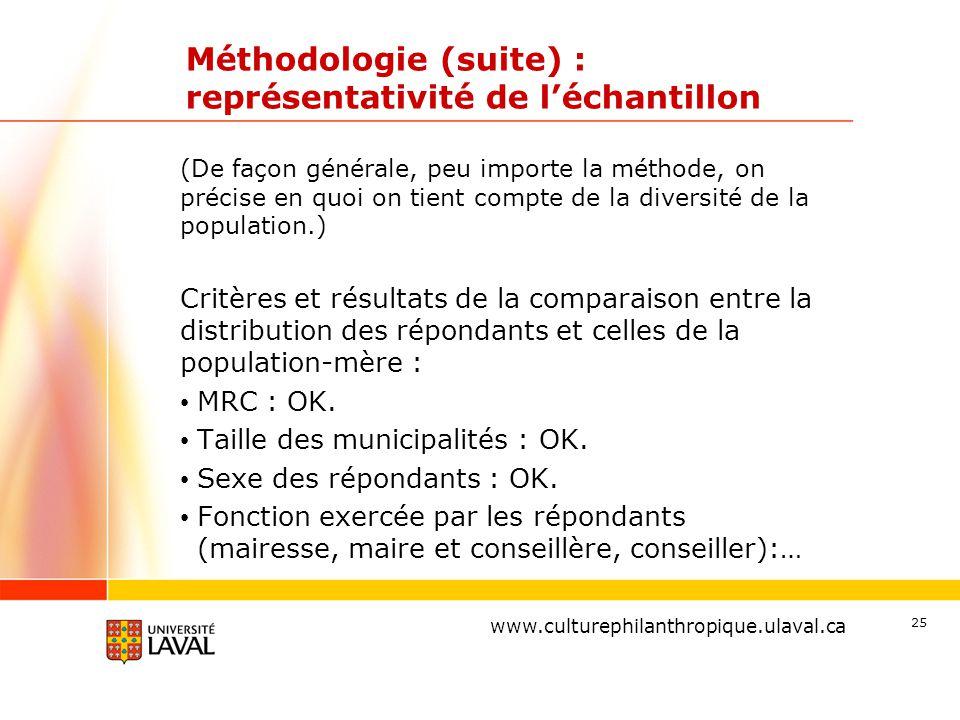 www.ulaval.ca Méthodologie (suite) : représentativité de l'échantillon Critères et résultats de la comparaison entre la distribution des répondants et celles de la population-mère : MRC : OK.