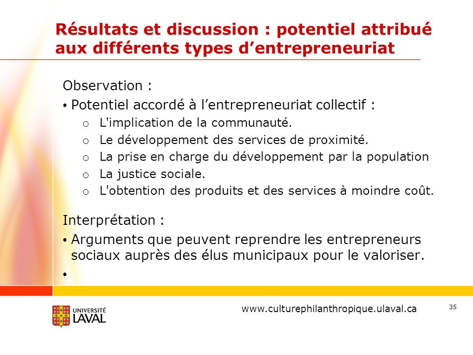 www.ulaval.ca Résultats et discussion : potentiel attribué aux différents types d'entrepreneuriat Observation : Potentiel accordé à l'entrepreneuriat collectif : o L implication de la communauté.