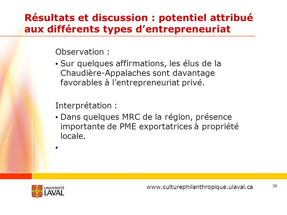 www.ulaval.ca Résultats et discussion : potentiel attribué aux différents types d'entrepreneuriat Observation : Sur quelques affirmations, les élus de la Capitale-Nationale davantage favorables à l'entrepreneuriat étatique.