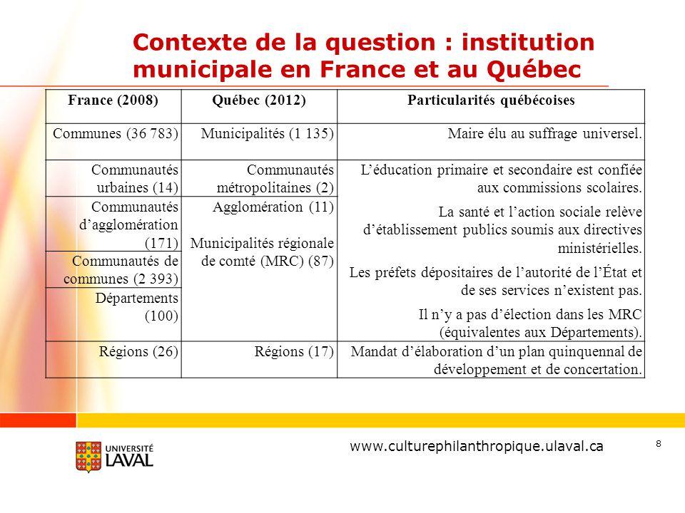 www.ulaval.ca Contexte de la question : institution municipale en France et au Québec 8 France (2008)Québec (2012)Particularités québécoises Communes (36 783)Municipalités (1 135)Maire élu au suffrage universel.