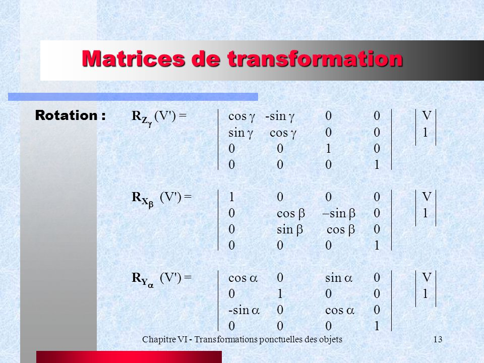 Chapitre VI - Transformations ponctuelles des objets13 Matrices de transformation Rotation : R Z  (V') = cos  -sin  00V sin  cos  001 001