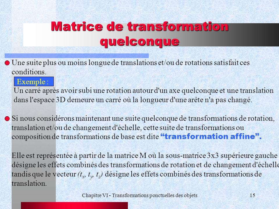 Chapitre VI - Transformations ponctuelles des objets15 Matrice de transformation quelconque Une suite plus ou moins longue de translations et/ou de ro