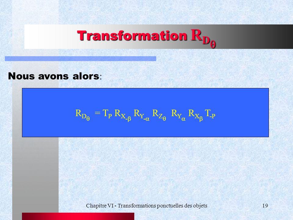 Chapitre VI - Transformations ponctuelles des objets19 Transformation R D  Nous avons alors : R D  = T P R X -  R Y -  R Z  R Y  R X   T -P