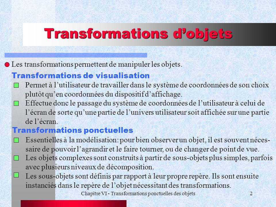 Chapitre VI - Transformations ponctuelles des objets2 Transformations d'objets Les transformations permettent de manipuler les objets. Transformations