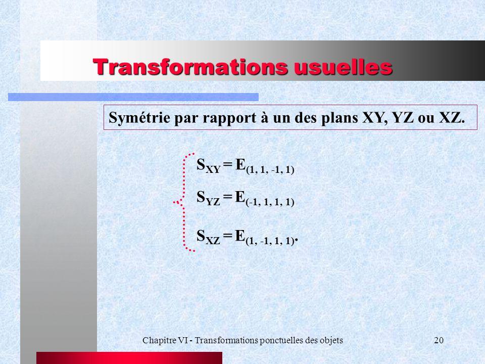 Chapitre VI - Transformations ponctuelles des objets20 Transformations usuelles Symétrie par rapport à un des plans XY, YZ ou XZ. S XY = E (1, 1, -1,