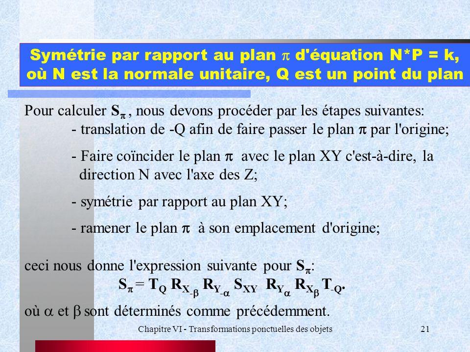 Chapitre VI - Transformations ponctuelles des objets21 Symétrie par rapport au plan  d'équation N*P = k, où N est la normale unitaire, Q est un point