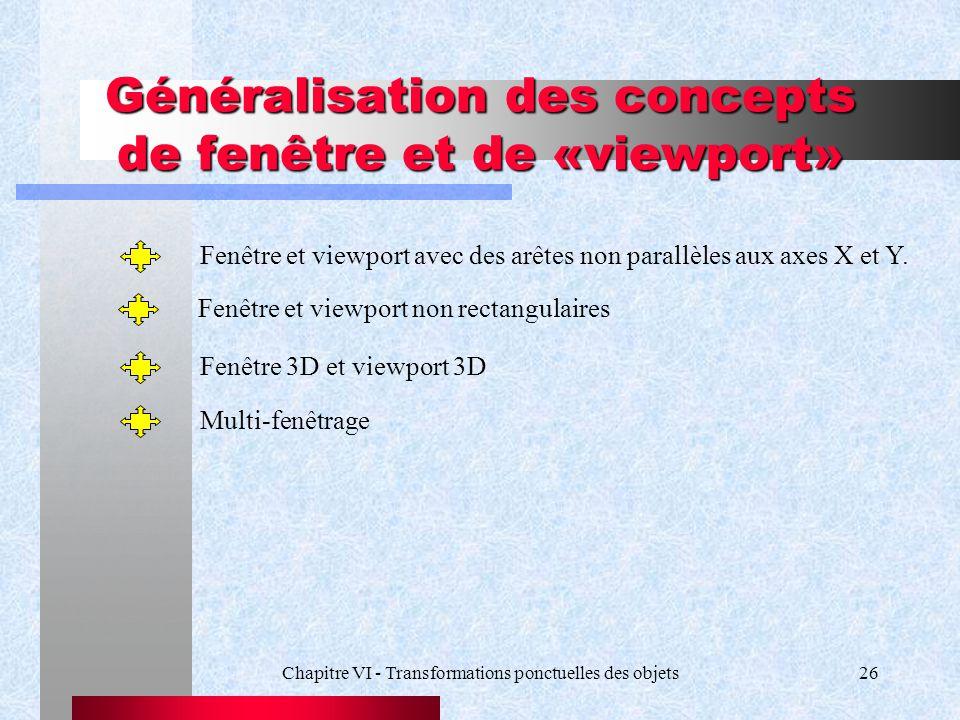 Chapitre VI - Transformations ponctuelles des objets26 Généralisation des concepts de fenêtre et de «viewport» Fenêtre et viewport avec des arêtes non