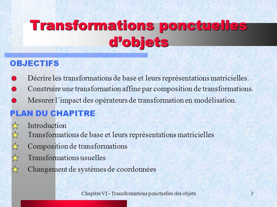 Chapitre VI - Transformations ponctuelles des objets3 Transformations ponctuelles d'objets OBJECTIFS Décrire les transformations de base et leurs repr