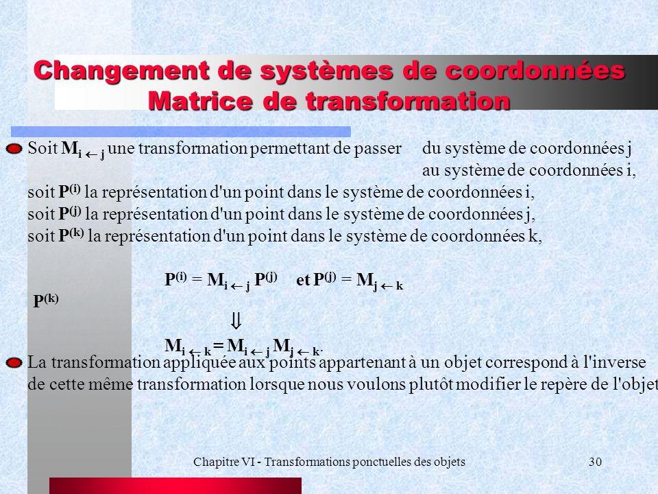 Chapitre VI - Transformations ponctuelles des objets30 Changement de systèmes de coordonnées Matrice de transformation Soit M i  j une transformatio