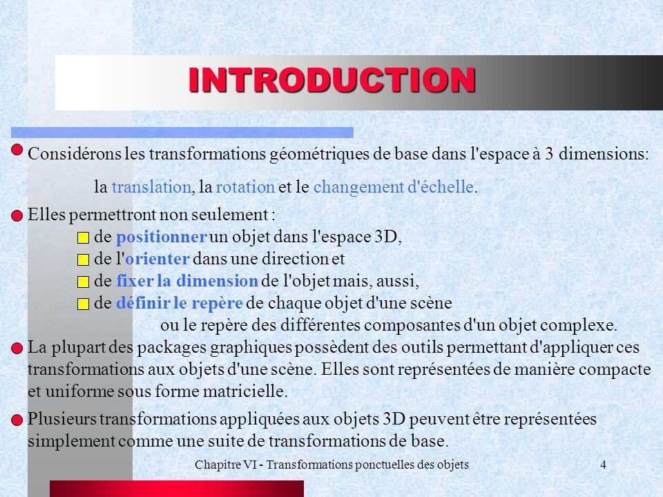 Chapitre VI - Transformations ponctuelles des objets4 INTRODUCTION Considérons les transformations géométriques de base dans l'espace à 3 dimensions: