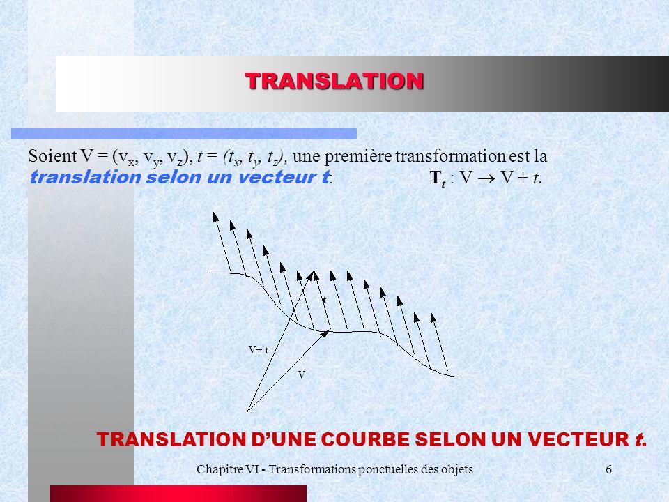 Chapitre VI - Transformations ponctuelles des objets6 TRANSLATION Soient V = (v x, v y, v z ), t = (t x, t y, t z ), une première transformation est l