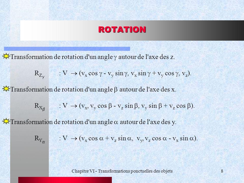 Chapitre VI - Transformations ponctuelles des objets8 ROTATION Transformation de rotation d'un angle  autour de l'axe des z. R Z  : V  (v x cos 