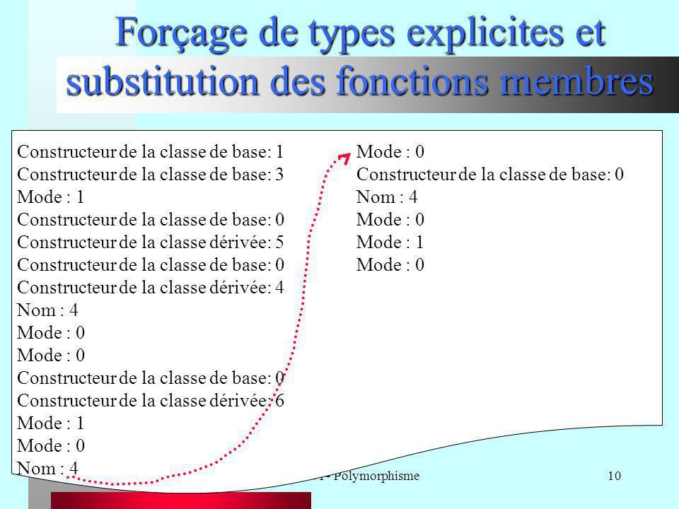 Chapitre VI - Polymorphisme10 Forçage de types explicites et substitution des fonctions membres Constructeur de la classe de base: 1Mode : 0 Construct