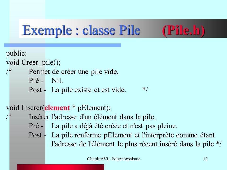 Chapitre VI - Polymorphisme13 Exemple : classe Pile (Pile.h) public: void Creer_pile(); /*Permet de créer une pile vide. Pré -Nil. Post -La pile exist