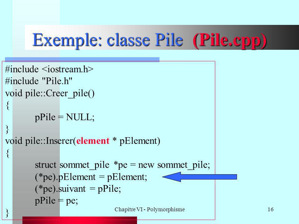 Chapitre VI - Polymorphisme16 Exemple: classe Pile (Pile.cpp) #include #include