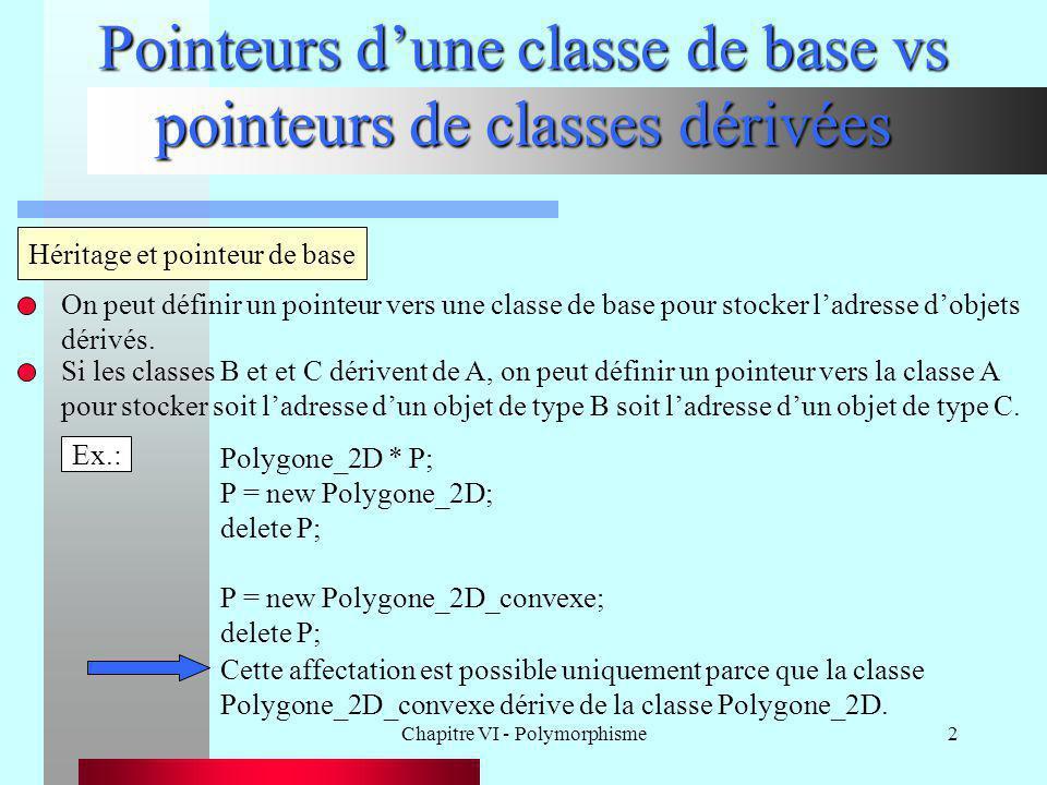 Chapitre VI - Polymorphisme2 Pointeurs d'une classe de base vs pointeurs de classes dérivées Héritage et pointeur de base On peut définir un pointeur