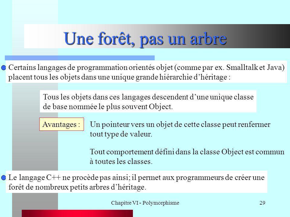 Chapitre VI - Polymorphisme29 Une forêt, pas un arbre Certains langages de programmation orientés objet (comme par ex. Smalltalk et Java) placent tous