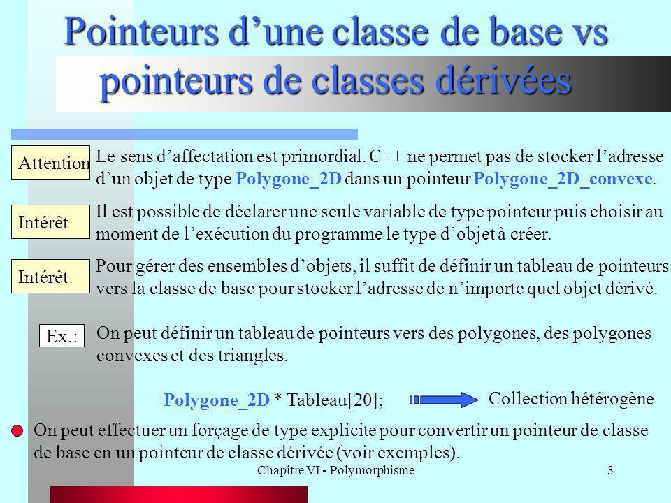 Chapitre VI - Polymorphisme3 Pointeurs d'une classe de base vs pointeurs de classes dérivées Attention Le sens d'affectation est primordial. C++ ne pe