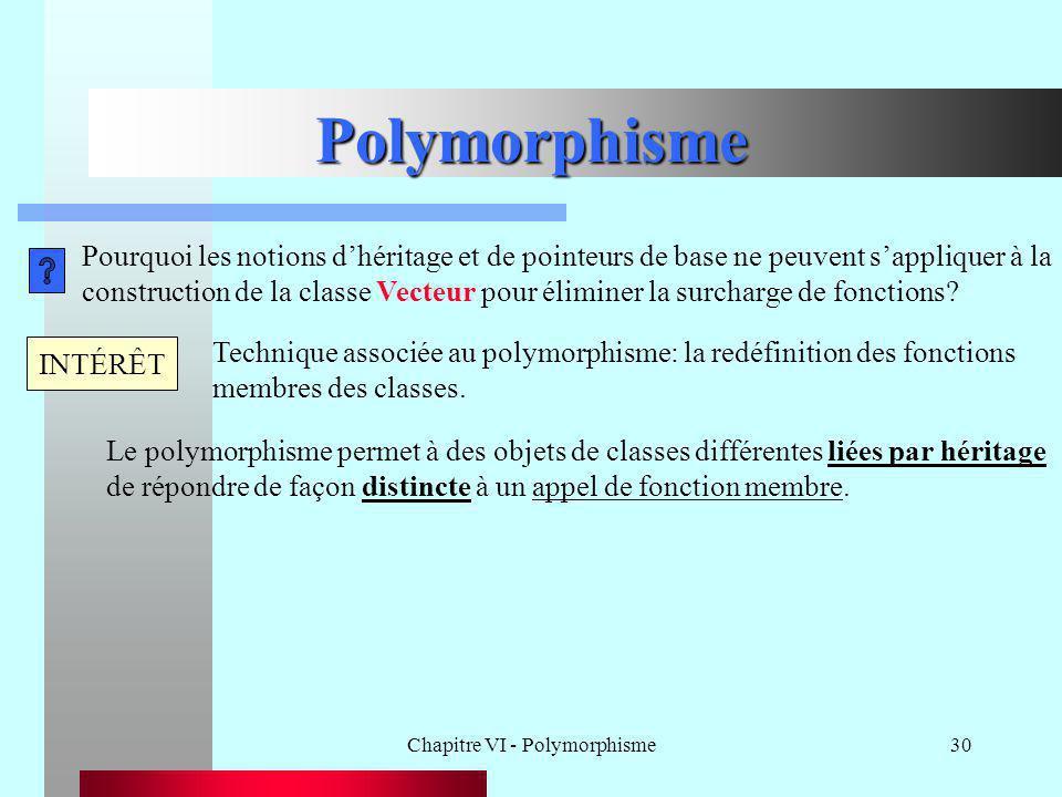 Chapitre VI - Polymorphisme30 Polymorphisme Pourquoi les notions d'héritage et de pointeurs de base ne peuvent s'appliquer à la construction de la cla