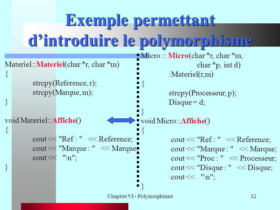 Chapitre VI - Polymorphisme32 Exemple permettant d'introduire le polymorphisme Materiel::Materiel(char *r, char *m) { strcpy(Reference, r); strcpy(Mar