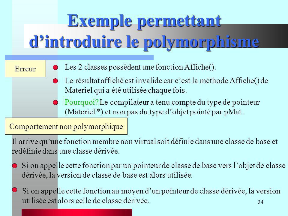 34 Exemple permettant d'introduire le polymorphisme Erreur Les 2 classes possèdent une fonction Affiche(). Le résultat affiché est invalide car c'est
