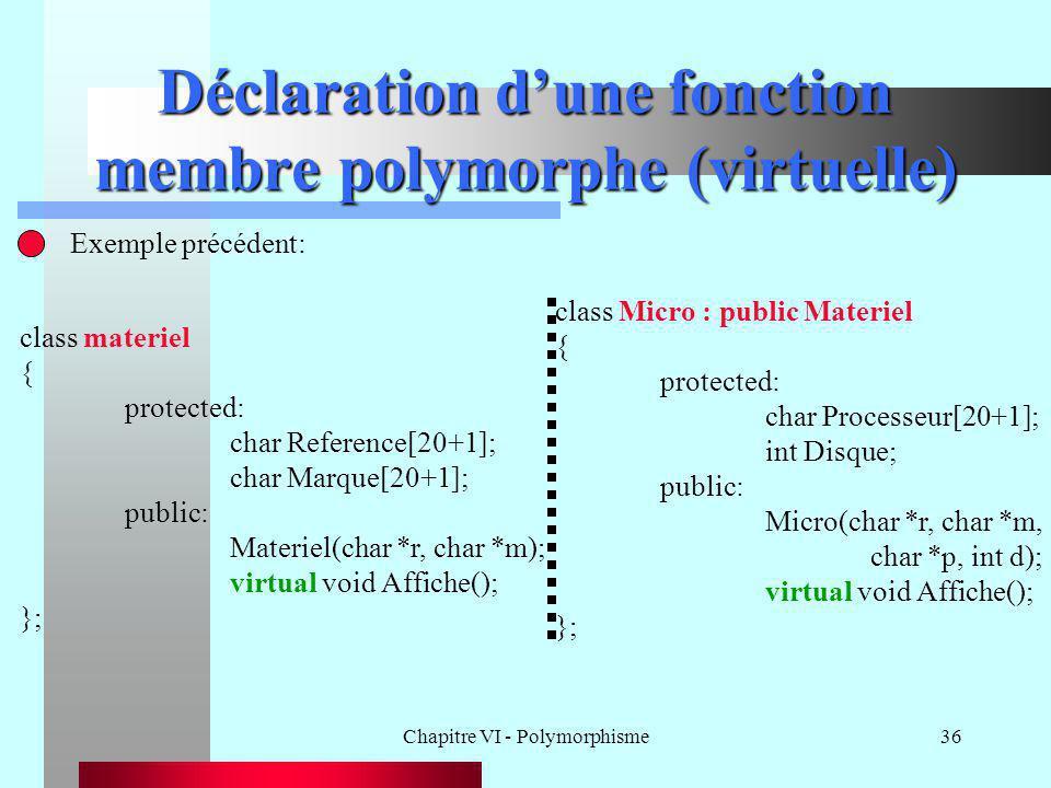 Chapitre VI - Polymorphisme36 Déclaration d'une fonction membre polymorphe (virtuelle) Exemple précédent: class materiel { protected: char Reference[2