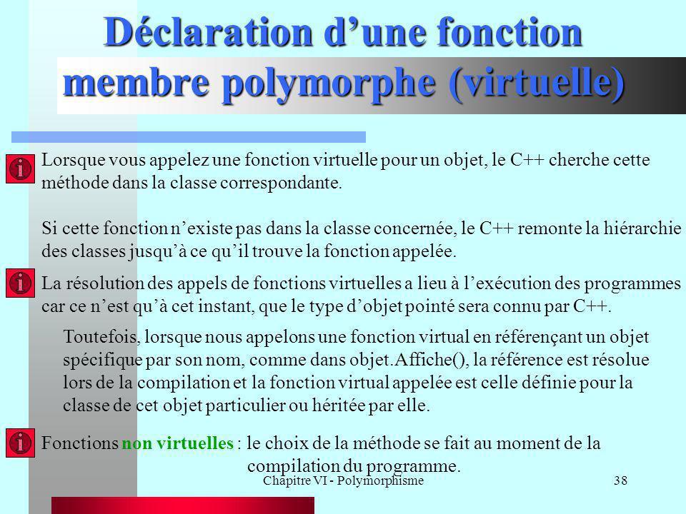 Chapitre VI - Polymorphisme38 Déclaration d'une fonction membre polymorphe (virtuelle) Lorsque vous appelez une fonction virtuelle pour un objet, le C